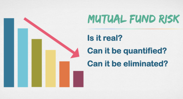 Can Mutual Fund risk be quantified and can it be eliminated?