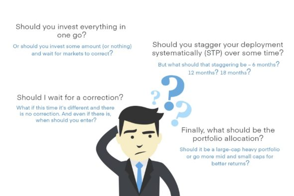 Things to Consider While Making Lump Sum Investment in Mutual Funds in India
