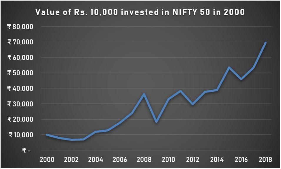 mutual funds versus stocks