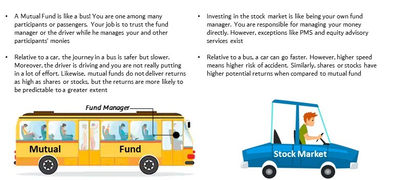 equity mutual funds versus stocks