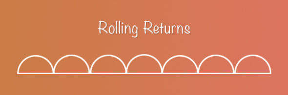 Rolling Returns: The Key to the Best Mutual Funds